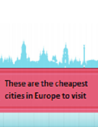 THESE ARE THE CHEAPEST CITIES IN EUROPE TO VISIT