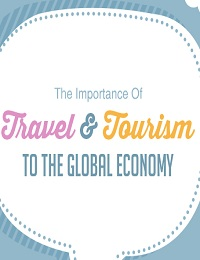 THE GROWING IMPORTANCE OF TRAVEL & TOURISM TO THE GLOBAL ECONOMY