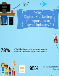 WHY DIGITAL MARKETING IS IMPORTANT TO TRAVEL INDUSTRY